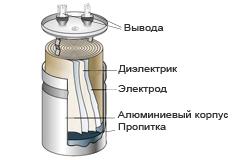 Схема внутреннего устройства конденсатора CBB65