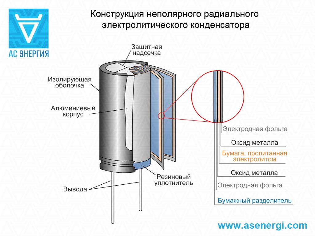 Как сделать неполярный конденсатор из полярного фото 402