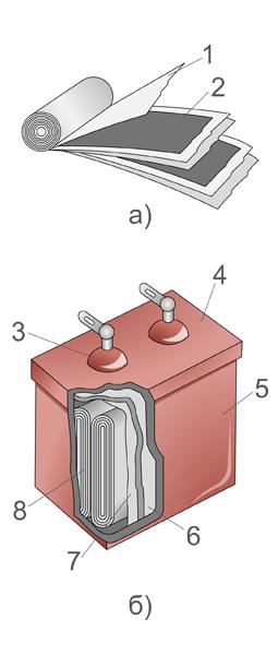 Устройство пусковых конденсаторов МБГО